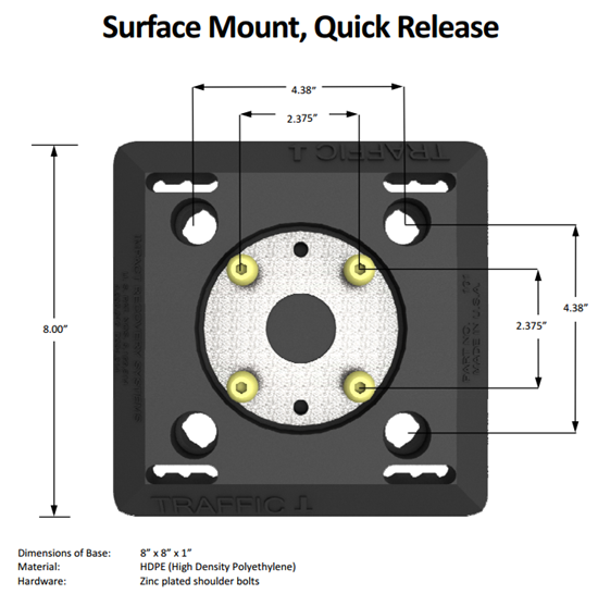 Picture of Fixed Base With Quick Release IRS