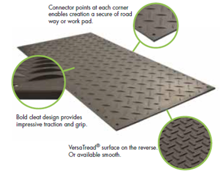 Picture for category Ground Protection Mats
